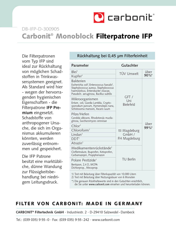 Quellform Tabelle der Filterleistung von Carbonit